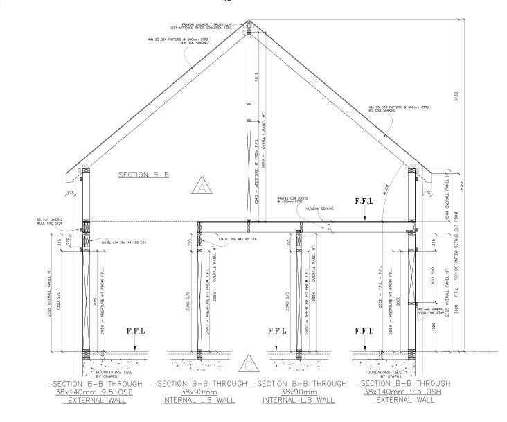 Exciting How To Read House Plans Ideas Best Inspiration